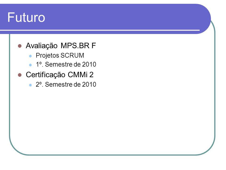 Futuro Avaliação MPS.BR F Certificação CMMi 2 Projetos SCRUM