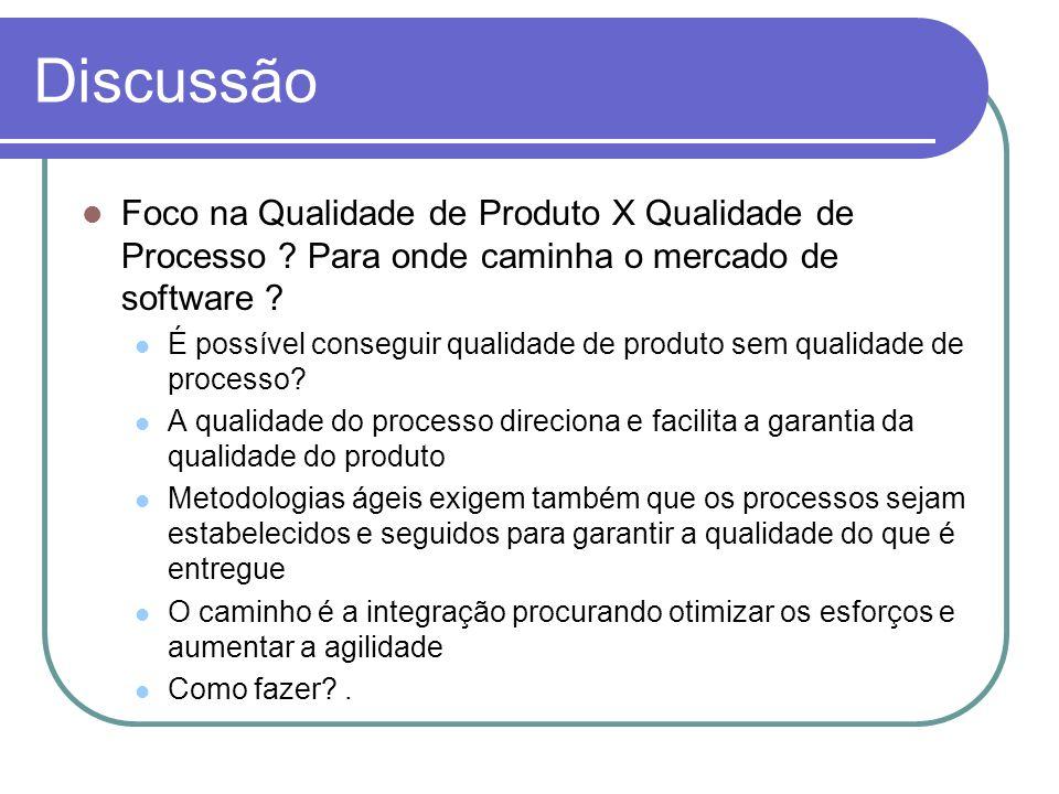 Discussão Foco na Qualidade de Produto X Qualidade de Processo Para onde caminha o mercado de software