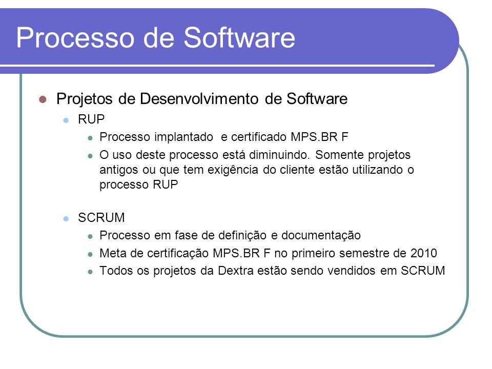Processo de Software Projetos de Desenvolvimento de Software RUP SCRUM