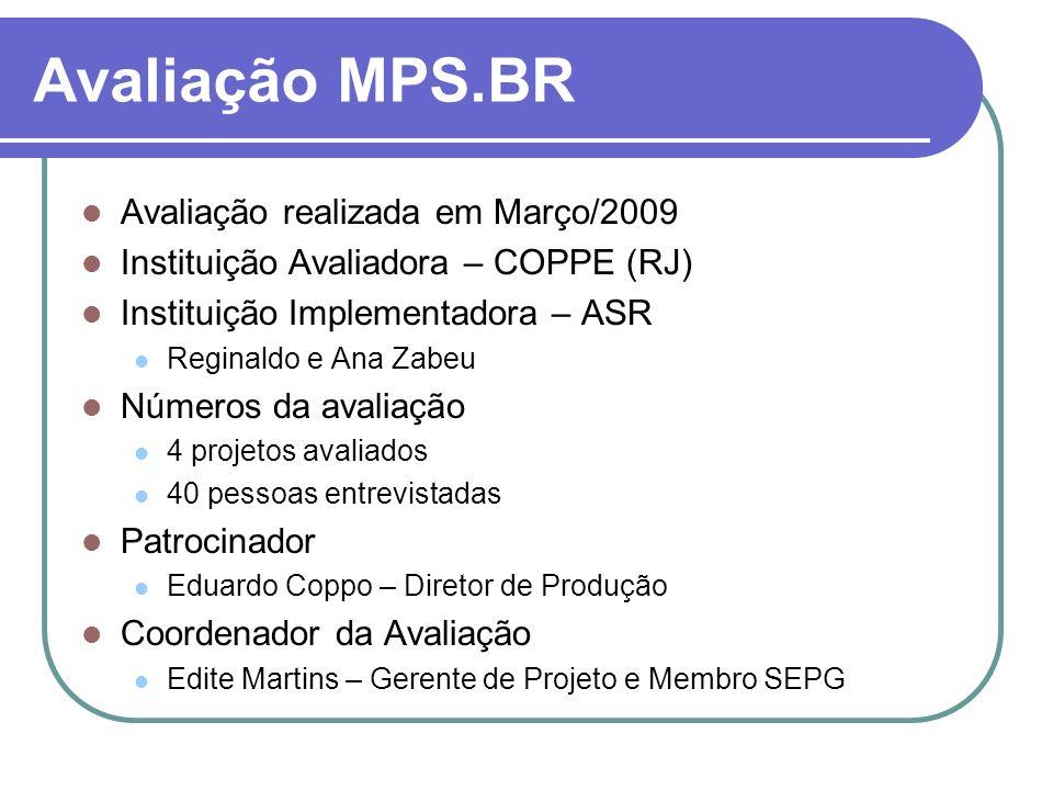 Avaliação MPS.BR Avaliação realizada em Março/2009