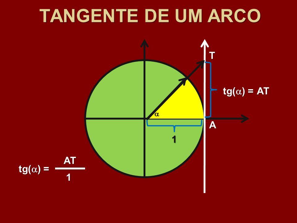 TANGENTE DE UM ARCO T tg() = AT  A 1 AT tg() = 1