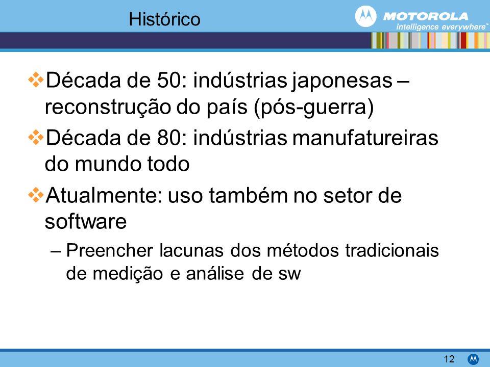 Década de 50: indústrias japonesas – reconstrução do país (pós-guerra)
