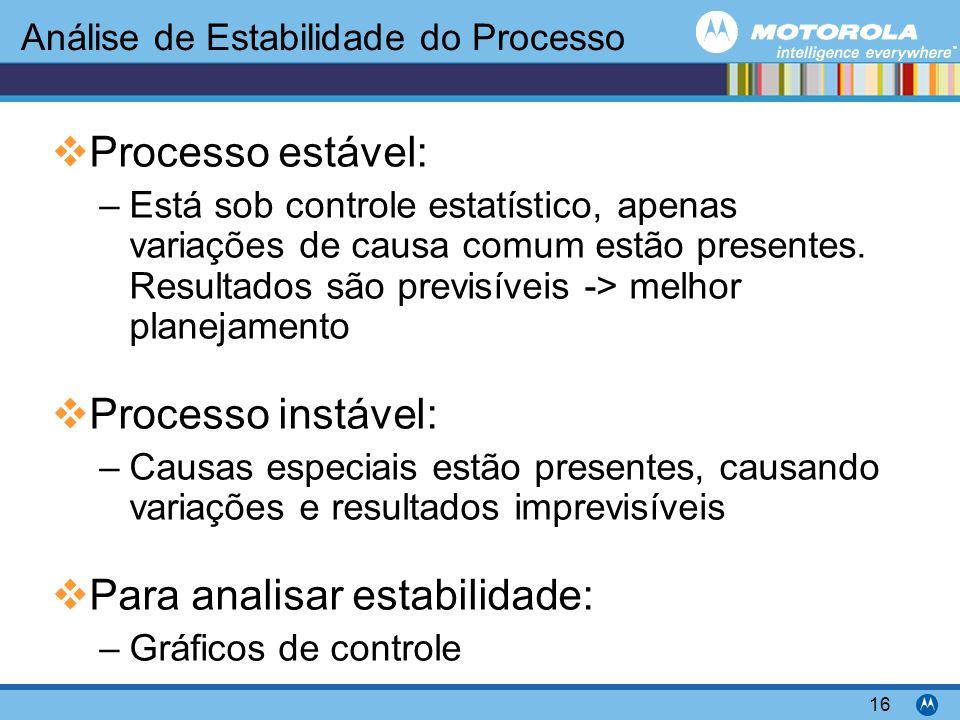 Análise de Estabilidade do Processo