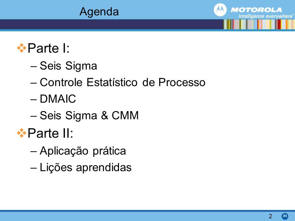 Parte I: Parte II: Agenda Seis Sigma Controle Estatístico de Processo