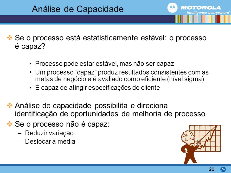 Análise de Capacidade Se o processo está estatisticamente estável: o processo é capaz Processo pode estar estável, mas não ser capaz.