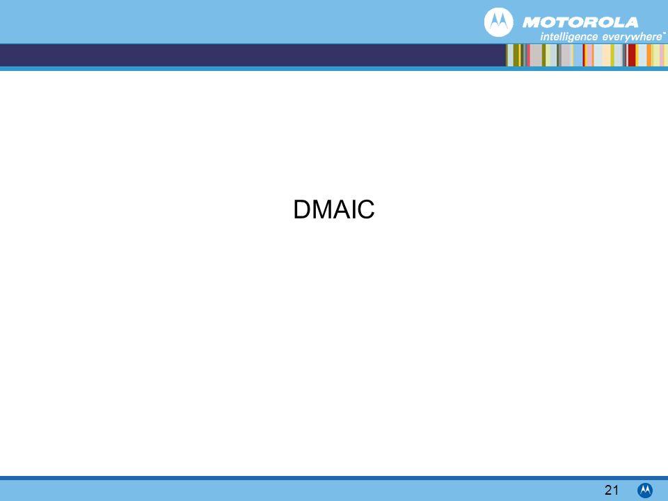 DMAIC