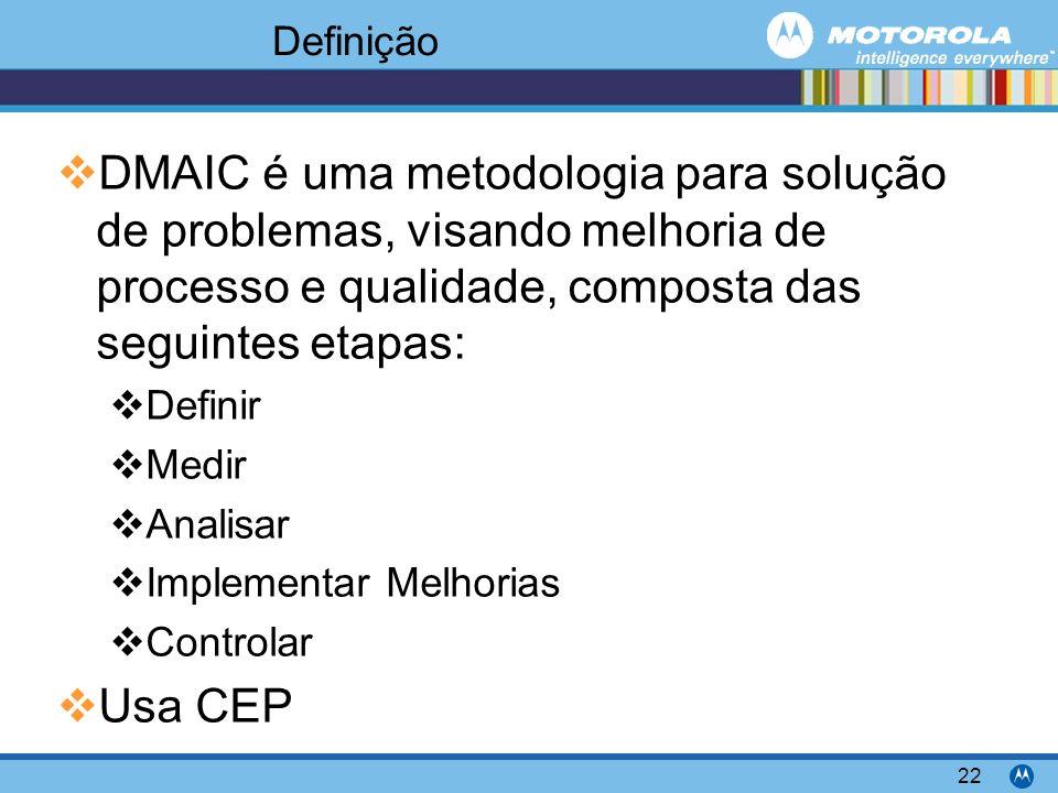 Definição DMAIC é uma metodologia para solução de problemas, visando melhoria de processo e qualidade, composta das seguintes etapas:
