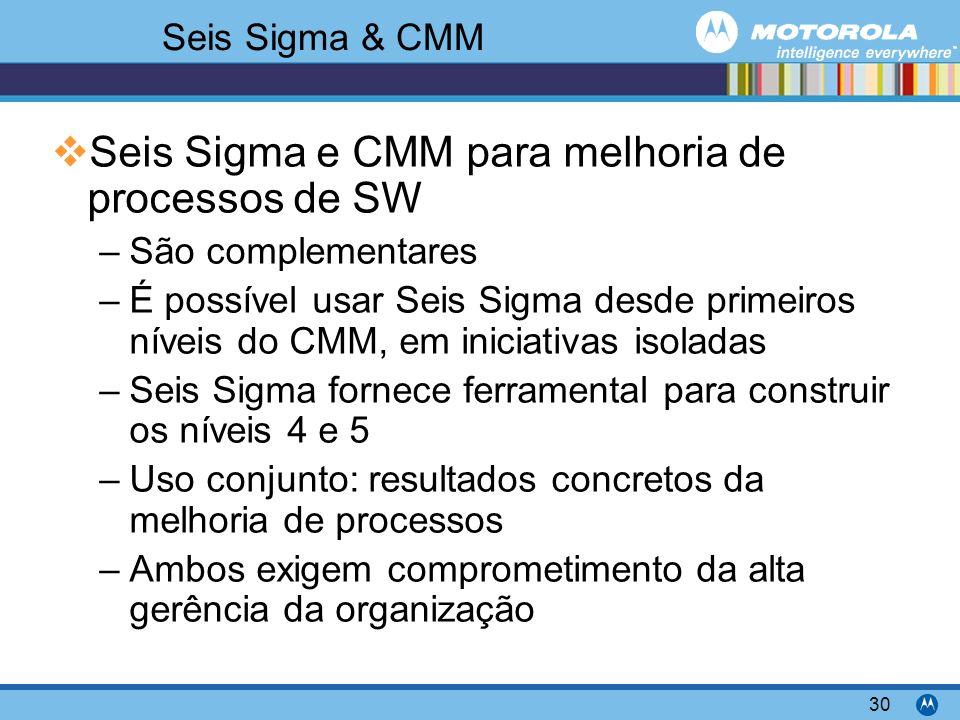 Seis Sigma e CMM para melhoria de processos de SW