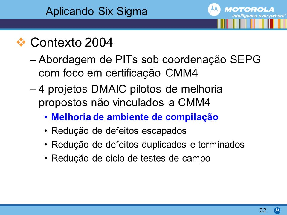 Contexto 2004 Aplicando Six Sigma