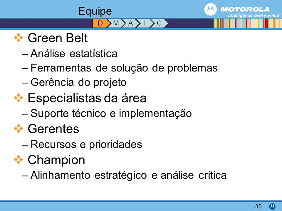 Green Belt Especialistas da área Gerentes Champion Equipe