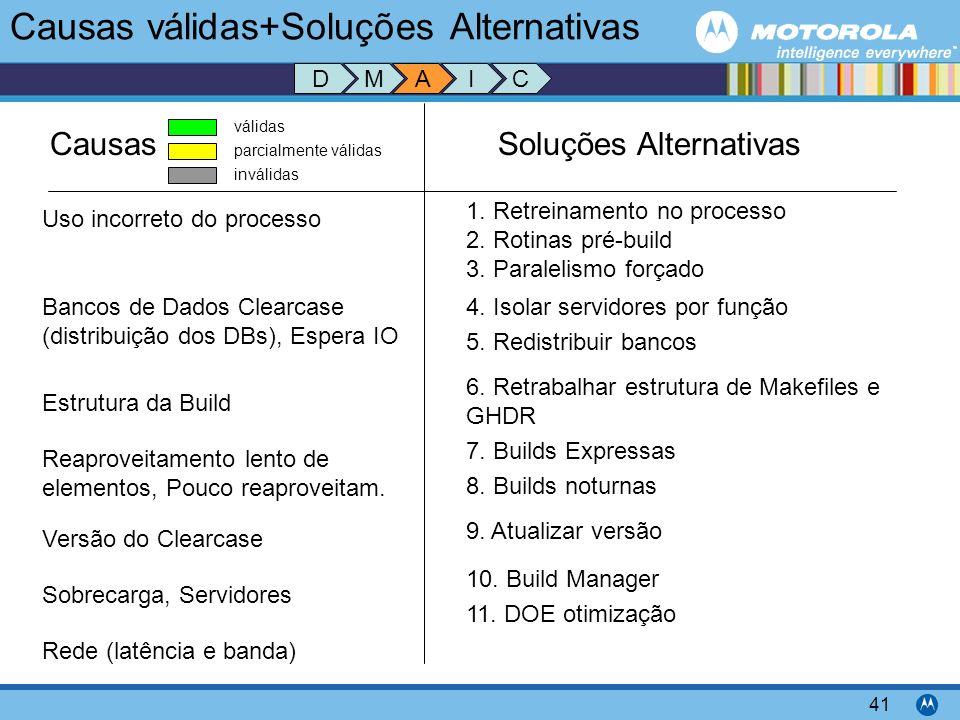 Causas válidas+Soluções Alternativas