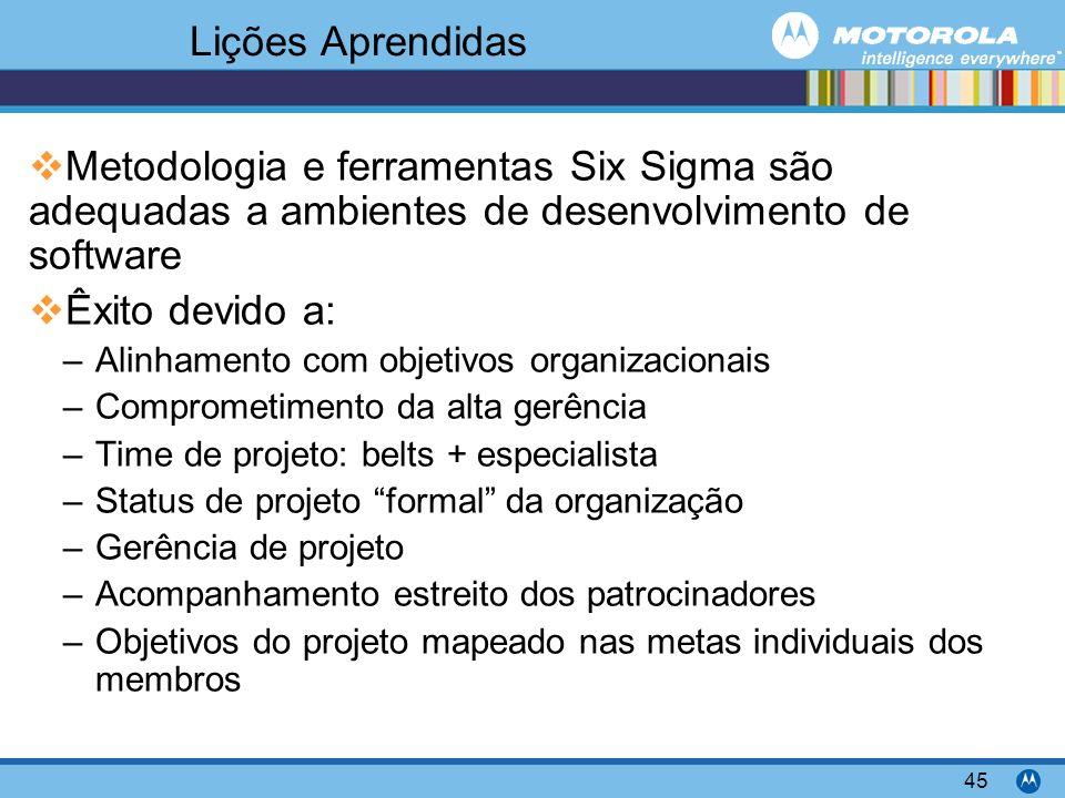 Lições Aprendidas Metodologia e ferramentas Six Sigma são adequadas a ambientes de desenvolvimento de software.