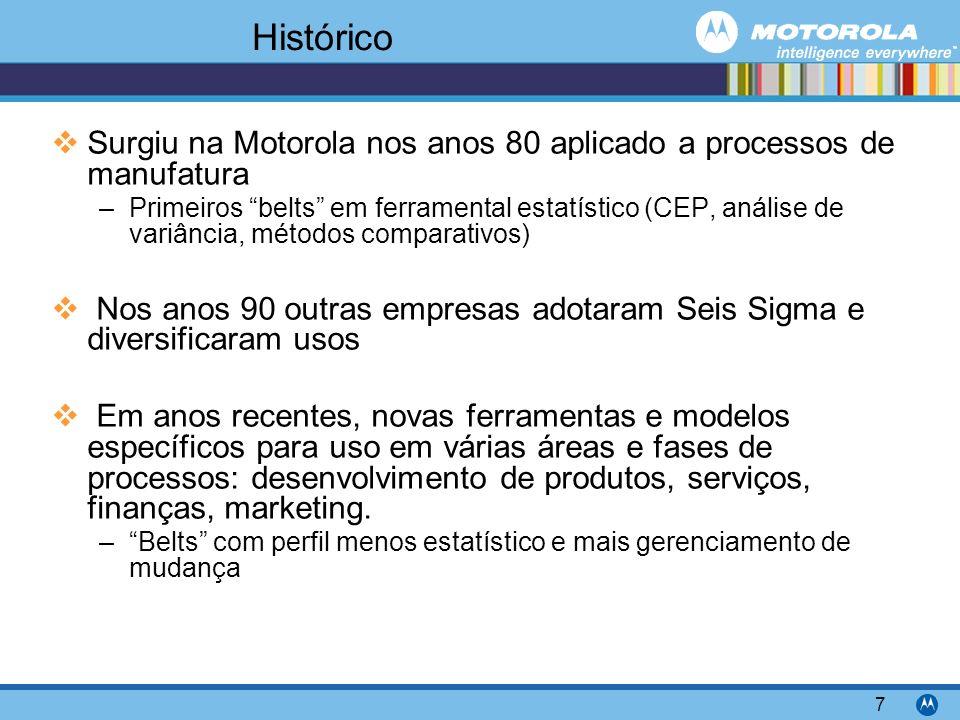 Histórico Surgiu na Motorola nos anos 80 aplicado a processos de manufatura.