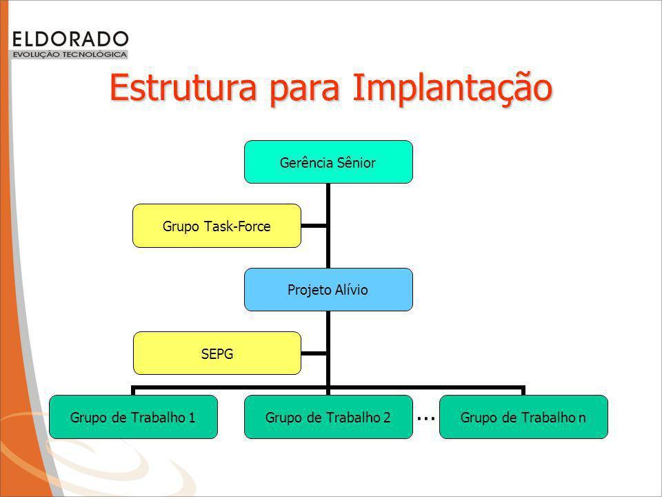 Estrutura para Implantação
