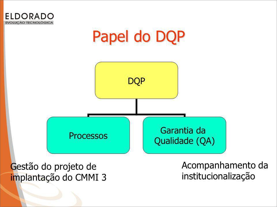 Papel do DQP Acompanhamento da Gestão do projeto de