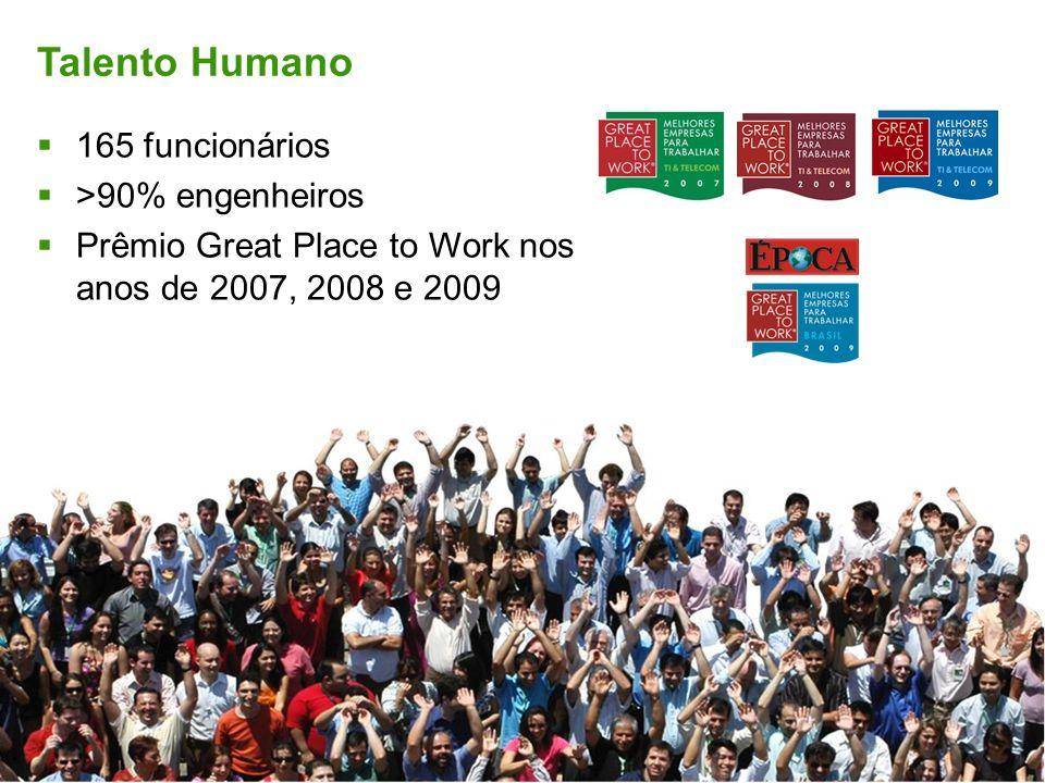 Talento Humano 165 funcionários >90% engenheiros