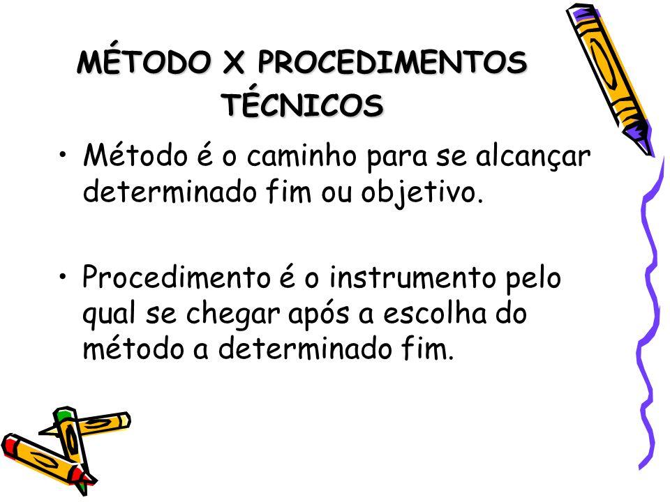 MÉTODO X PROCEDIMENTOS TÉCNICOS
