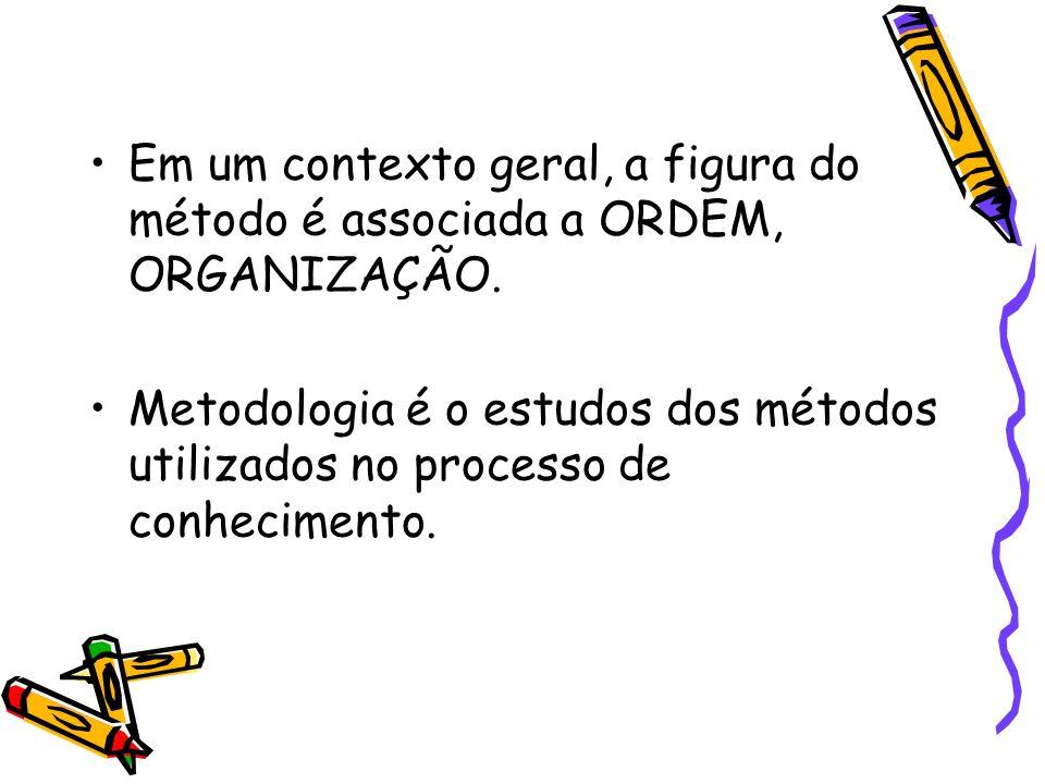 Em um contexto geral, a figura do método é associada a ORDEM, ORGANIZAÇÃO.