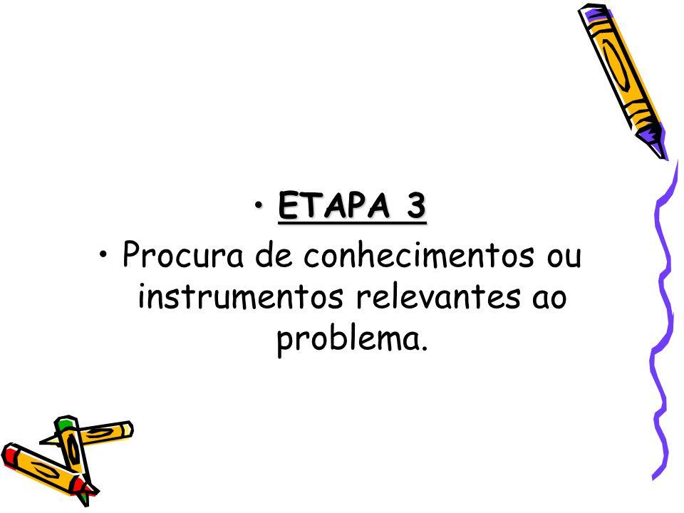 Procura de conhecimentos ou instrumentos relevantes ao problema.
