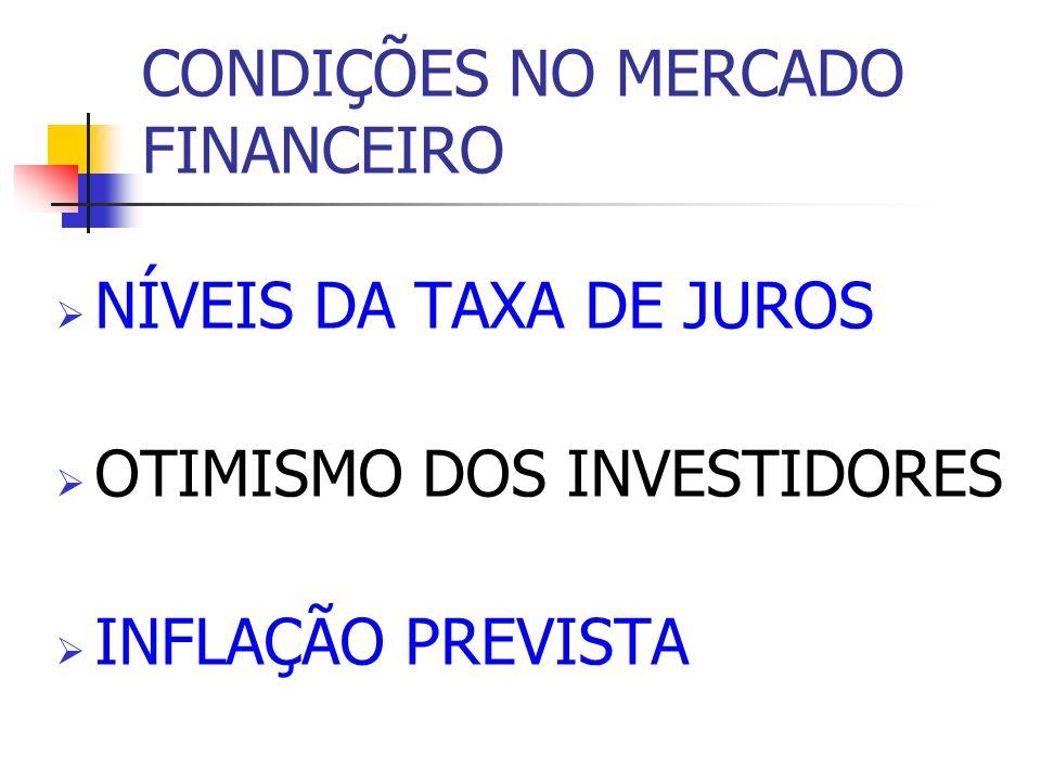 CONDIÇÕES NO MERCADO FINANCEIRO