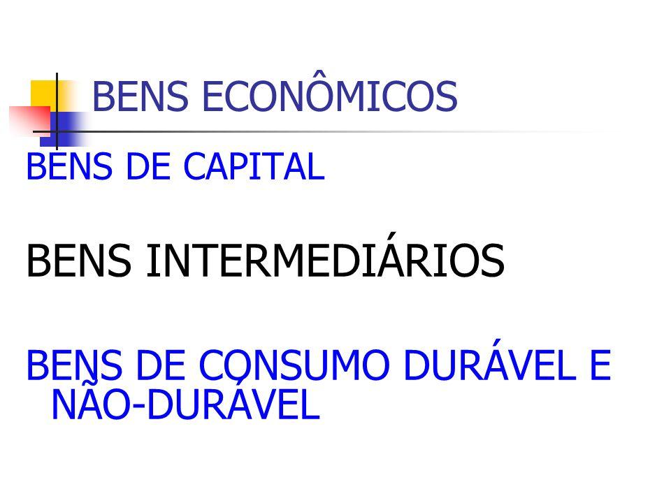 BENS INTERMEDIÁRIOS BENS ECONÔMICOS