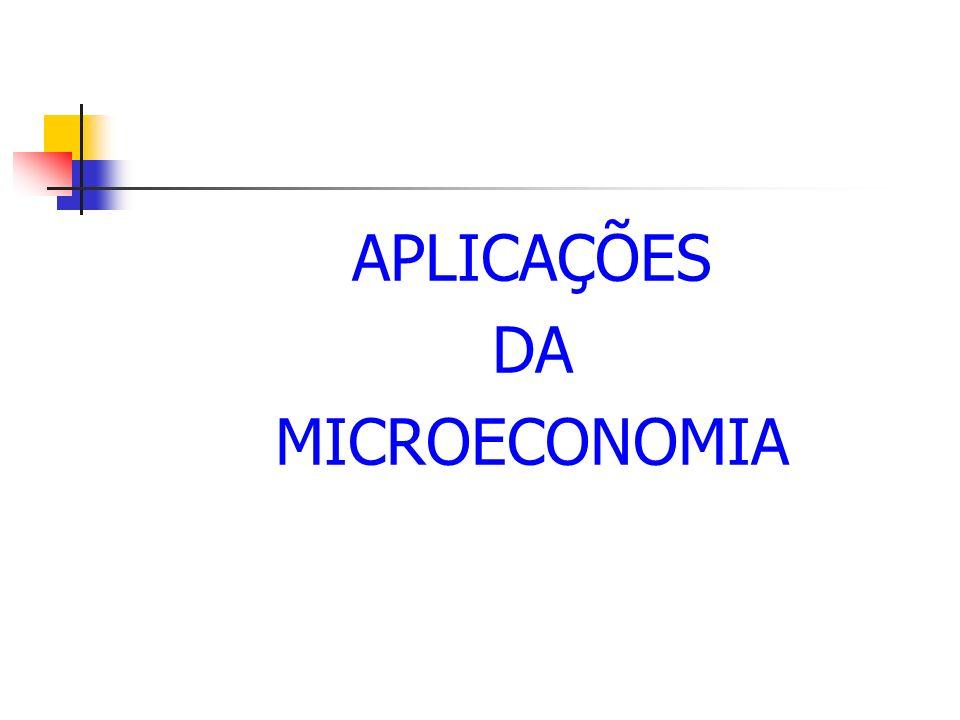 APLICAÇÕES DA MICROECONOMIA
