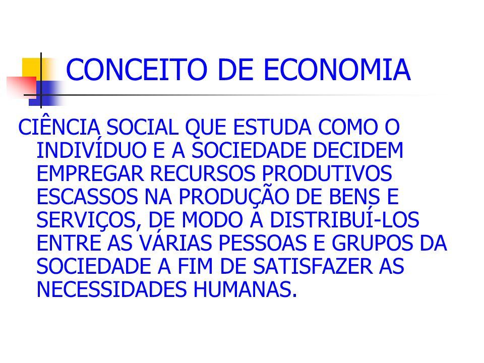 CONCEITO DE ECONOMIA
