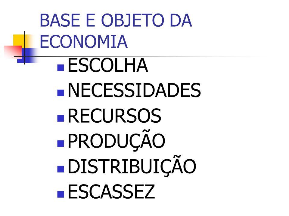 BASE E OBJETO DA ECONOMIA