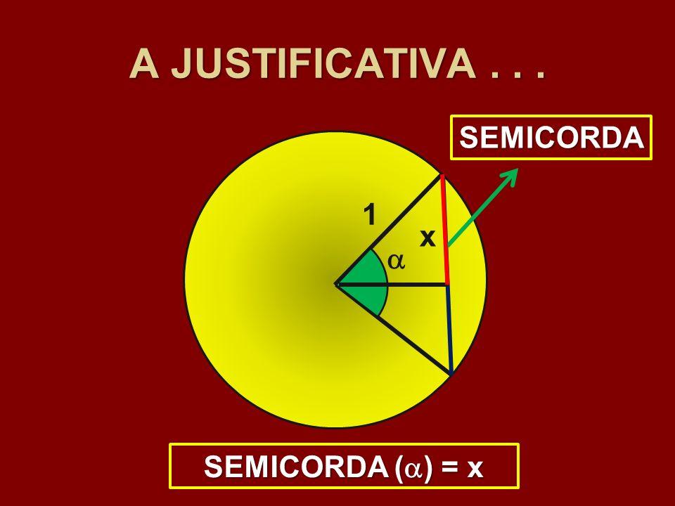 A JUSTIFICATIVA . . . SEMICORDA 1 x  SEMICORDA () = x