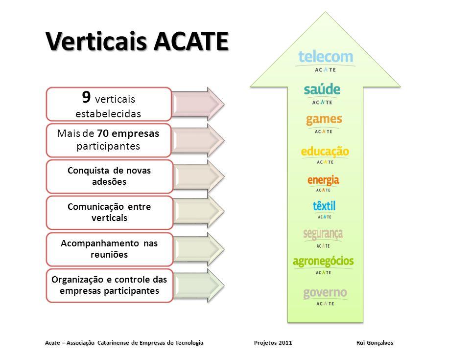 Verticais ACATE 9 verticais estabelecidas Conquista de novas adesões