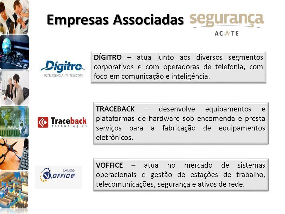 Empresas AssociadasDÍGITRO – atua junto aos diversos segmentos corporativos e com operadoras de telefonia, com foco em comunicação e inteligência.
