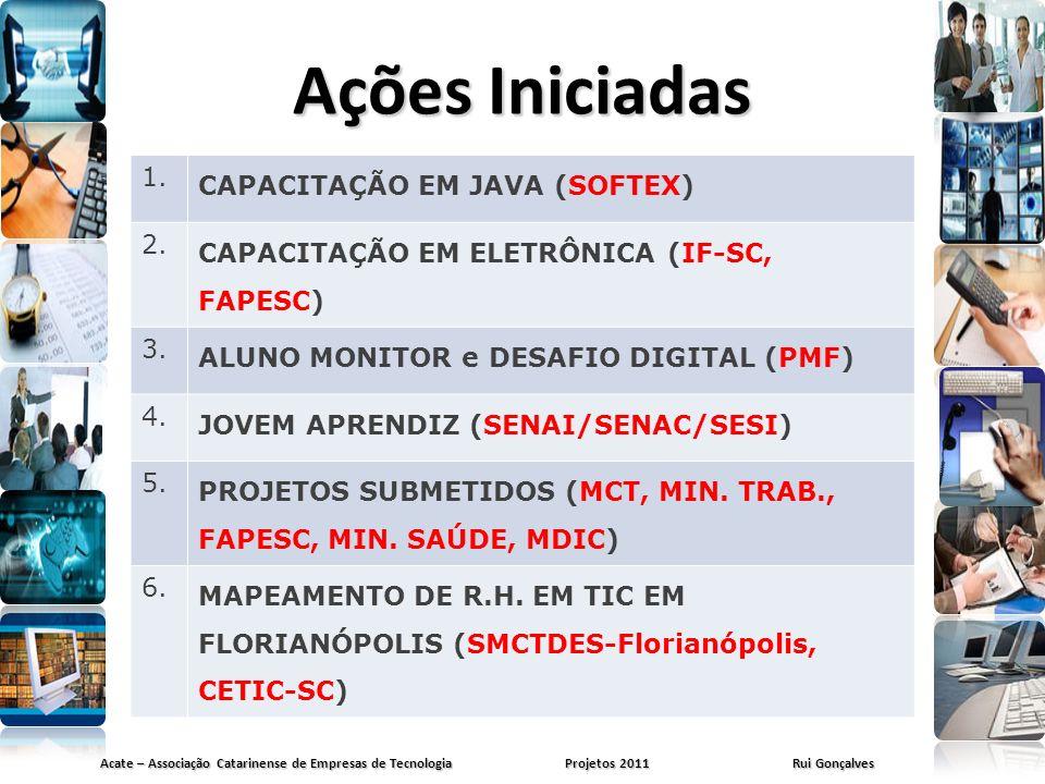 Ações Iniciadas 1. CAPACITAÇÃO EM JAVA (SOFTEX) 2.