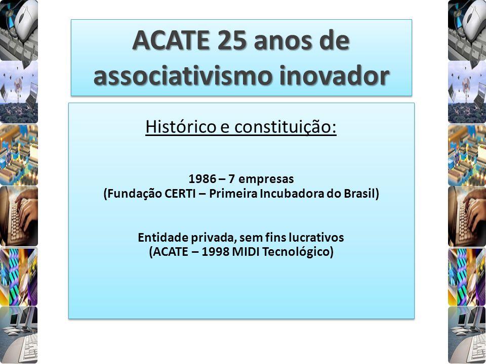 ACATE 25 anos de associativismo inovador