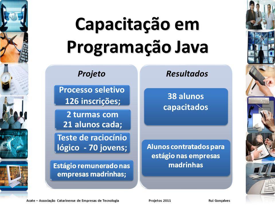 Capacitação em Programação Java