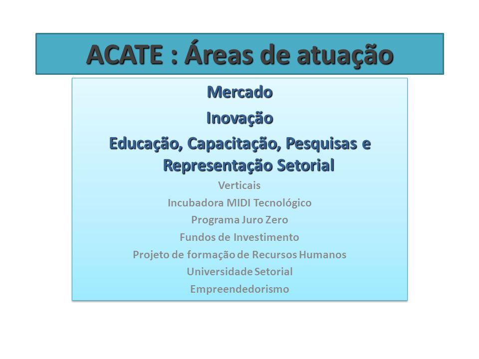 ACATE : Áreas de atuação