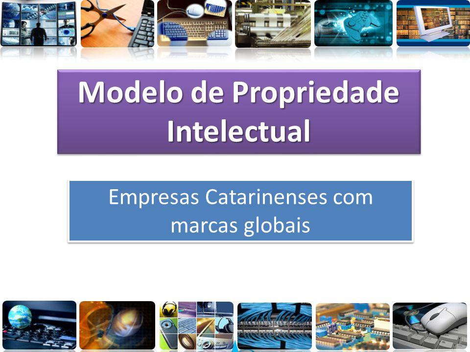 Modelo de Propriedade Intelectual