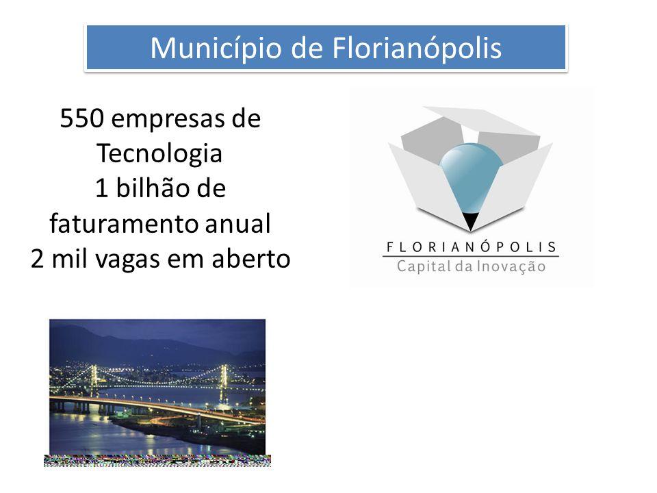 Município de Florianópolis