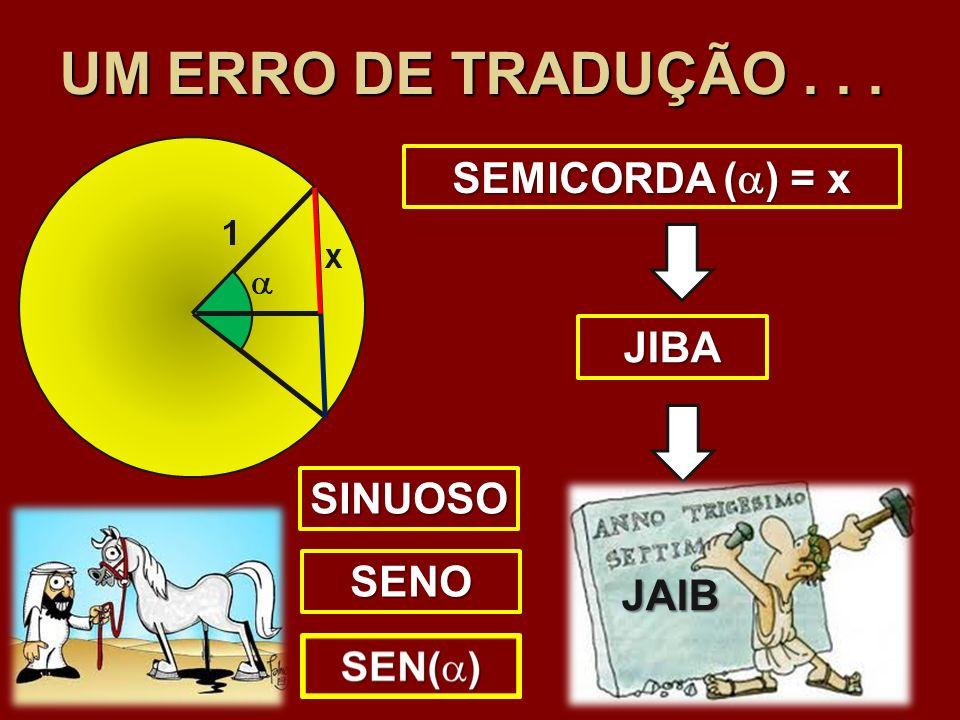 UM ERRO DE TRADUÇÃO . . . SEMICORDA () = x JIBA SINUOSO SENO JAIB