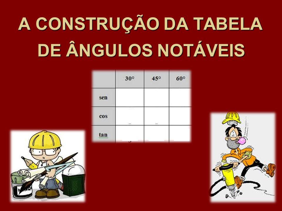 A CONSTRUÇÃO DA TABELA DE ÂNGULOS NOTÁVEIS