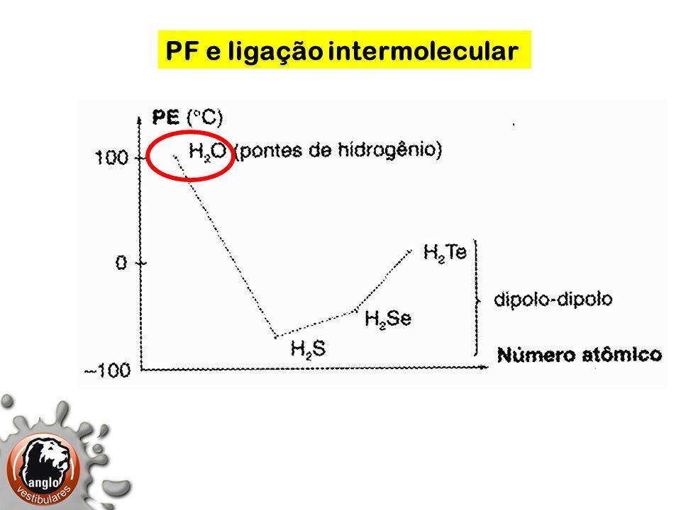 PF e ligação intermolecular