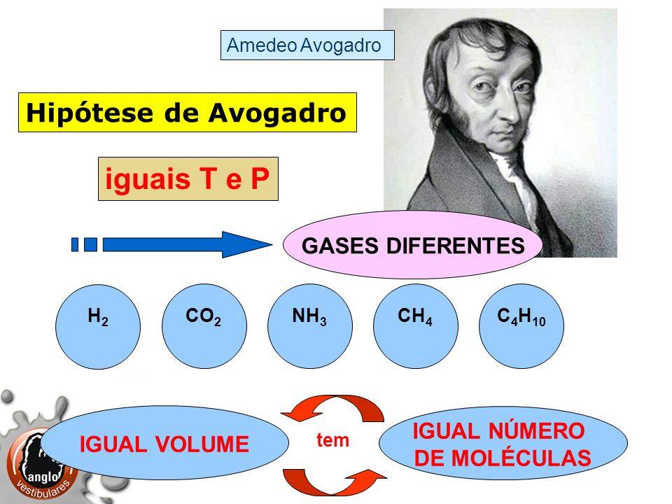 iguais T e P Hipótese de Avogadro GASES DIFERENTES IGUAL NÚMERO