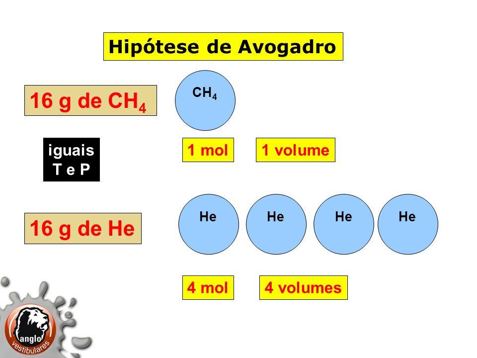 16 g de CH4 16 g de He Hipótese de Avogadro iguais T e P 1 mol