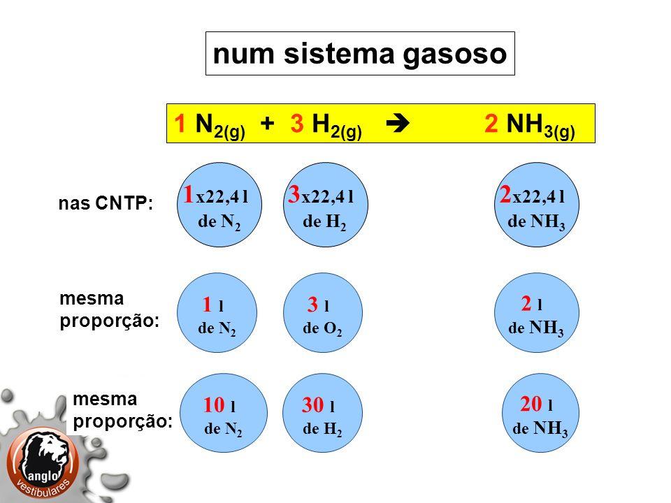 num sistema gasoso 1 N2(g) + 3 H2(g)  2 NH3(g) 1x22,4 l 3x22,4 l