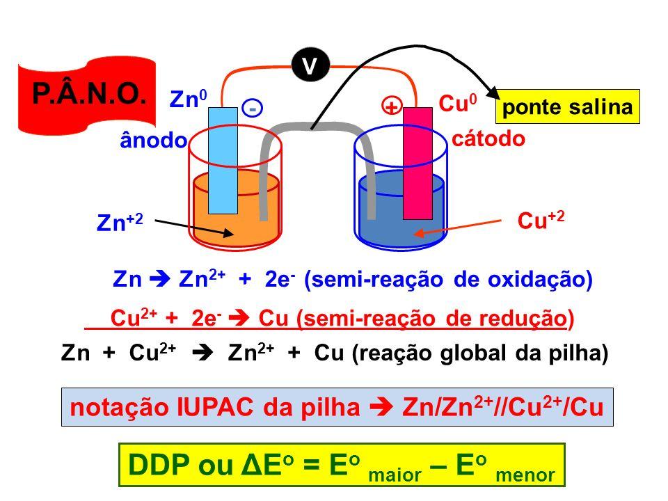 Zn + Cu2+  Zn2+ + Cu (reação global da pilha)