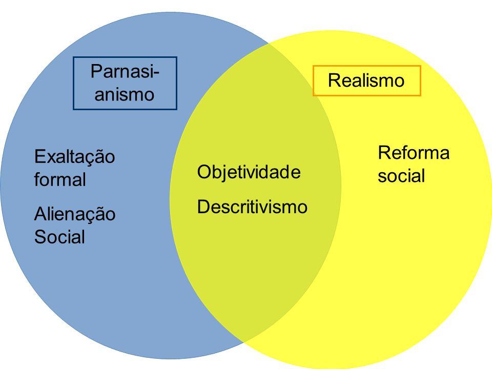 Parnasi-anismo Realismo Reforma social Exaltação formal Alienação Social Objetividade Descritivismo