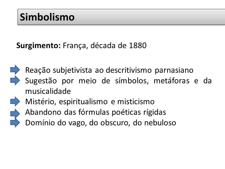 Simbolismo Surgimento: França, década de 1880