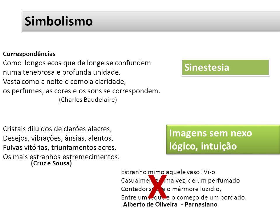 X Simbolismo Sinestesia Imagens sem nexo lógico, intuição