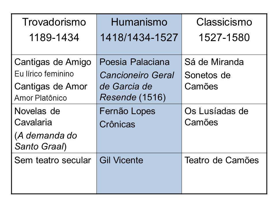 Trovadorismo 1189-1434 Humanismo 1418/1434-1527 Classicismo 1527-1580