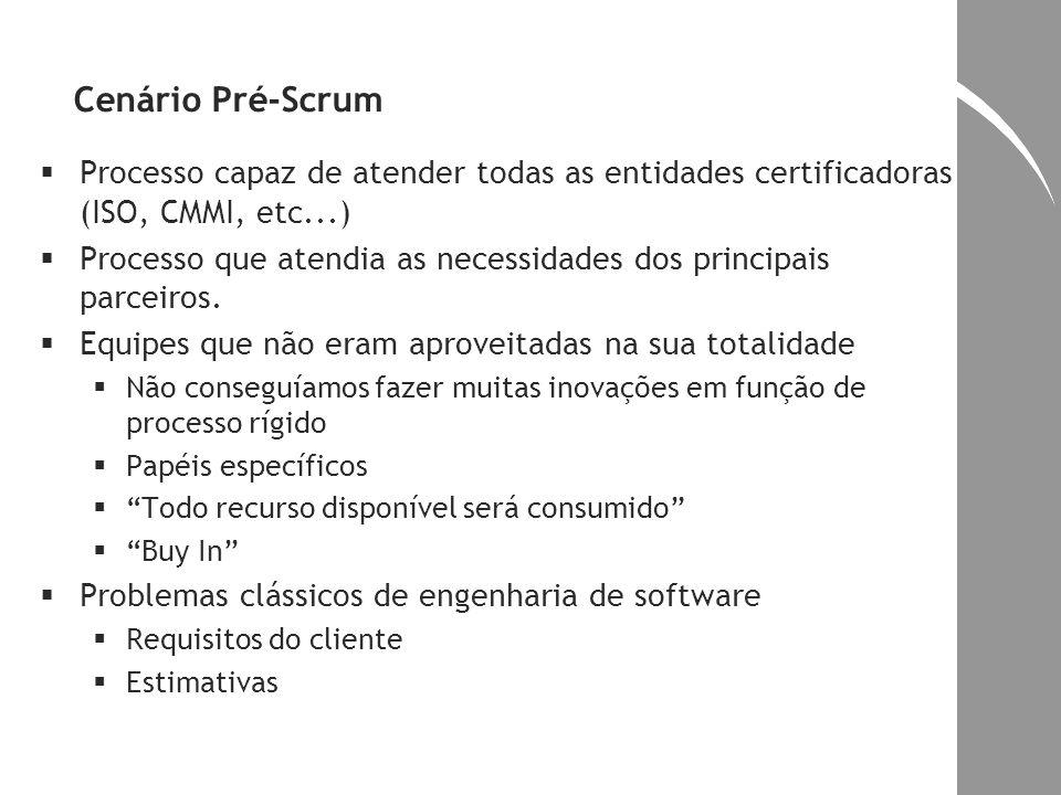 Cenário Pré-Scrum Processo capaz de atender todas as entidades certificadoras (ISO, CMMI, etc...)