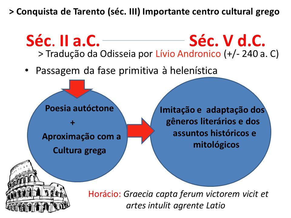 Séc. II a.C. Séc. V d.C. Passagem da fase primitiva à helenística
